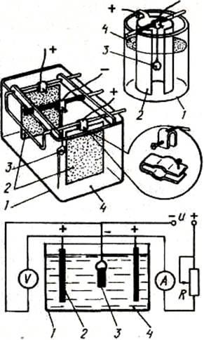 Рис. :Схема и оборудование для получения гальванических покрытий 1- емкость из химически нейтрального материала...